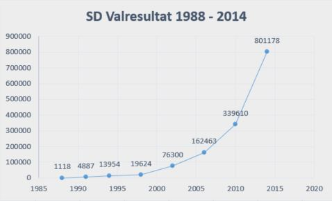 SD_RD_VAL