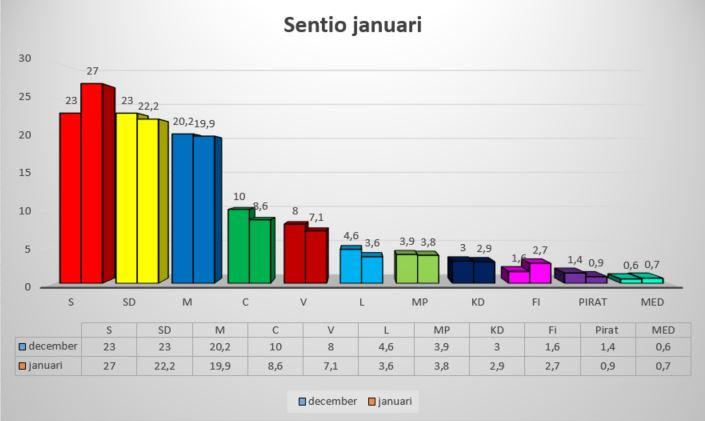 SENTIO_JANUARI