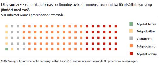 SKL_ekonomi